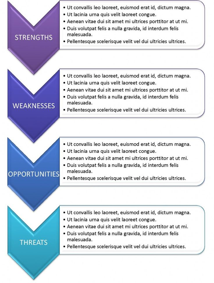 21 Best SWOT Analysis Template PPT Images On Pinterest