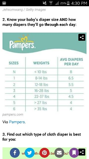 25+ best ideas about Diaper Size Chart on Pinterest | Baby size ...