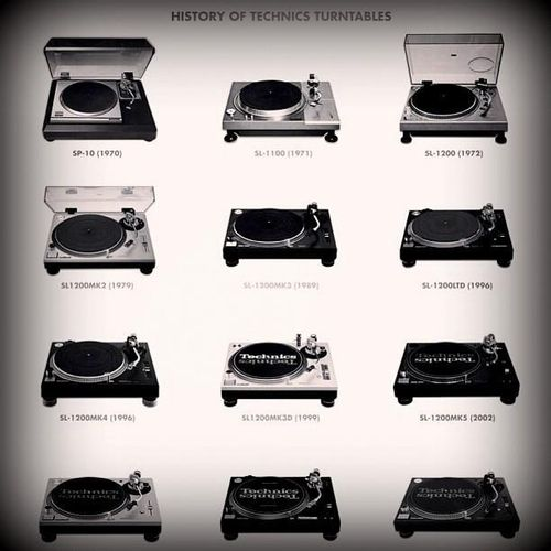 History of Technics turntables