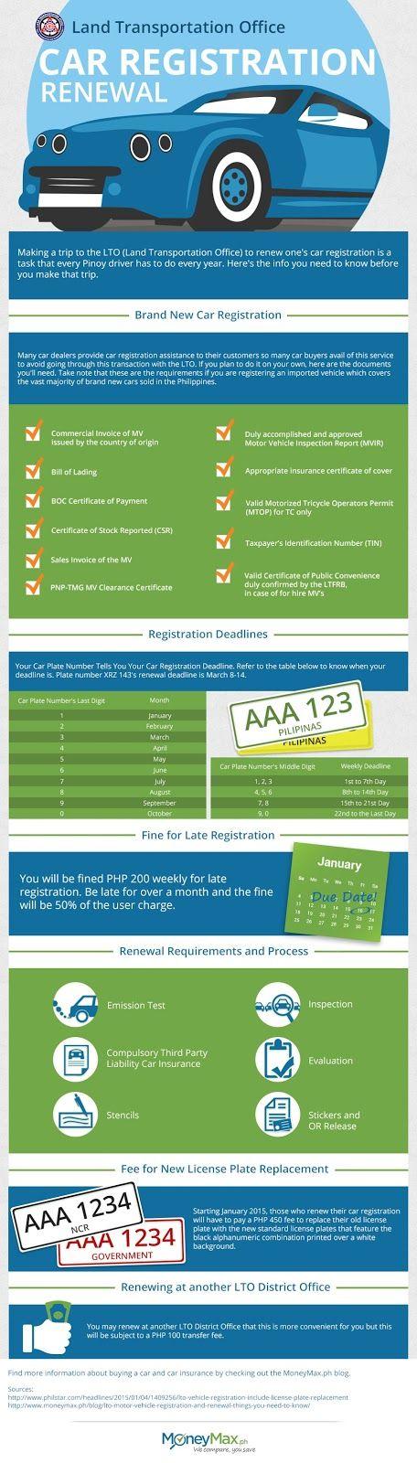 Land Transportation Office (LTO) Philippine Car Registration Renewal: INFOGRAPHIC Guide.