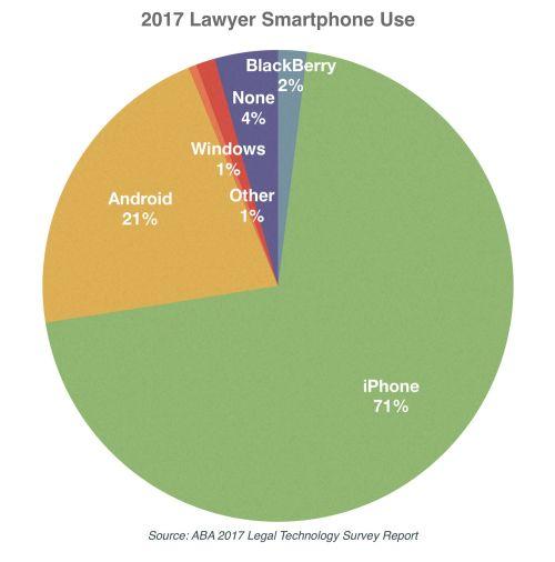 4373 best ADRtoolbox images on Pinterest Toolbox, Lawyers - employment arbitration agreement