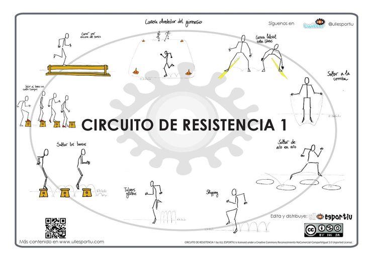 Circuito de resistencia con equipamiento básico (bancos suecos, conos, combas y aros)