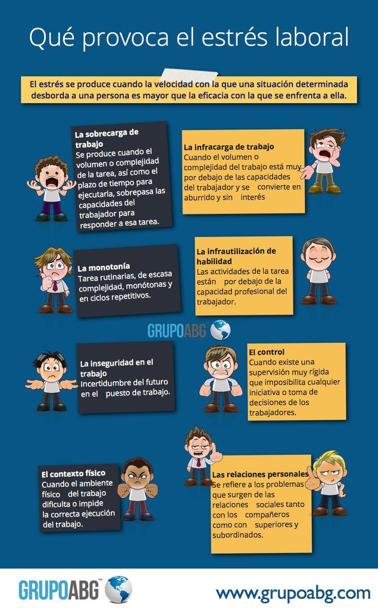 Infografía: Qué provoca el estrés laboral