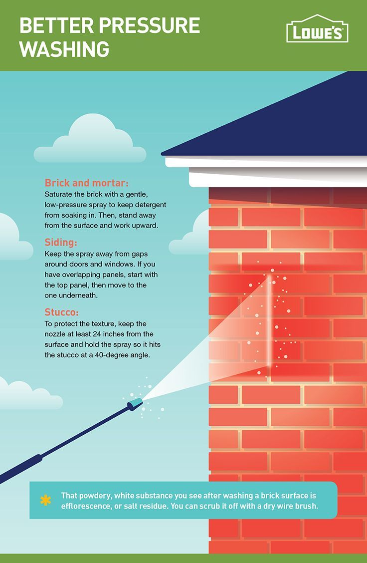 Pressure Wash The Outside Of Your Home For Better Curb Appeal