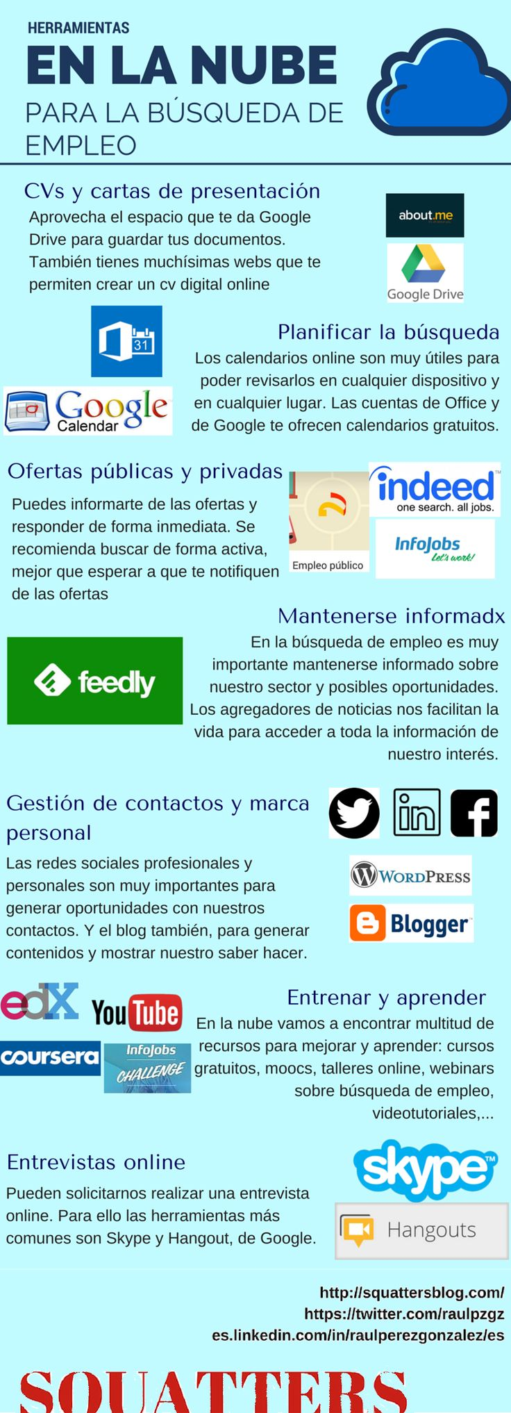 1392 best Empleo y empleabilidad images on Pinterest | Personal ...
