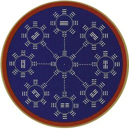 Ba Gua (8 triagrams) of the I Ching Tradition from   http://sharq-tank.blogspot.com/2010_12_01_archive.html#