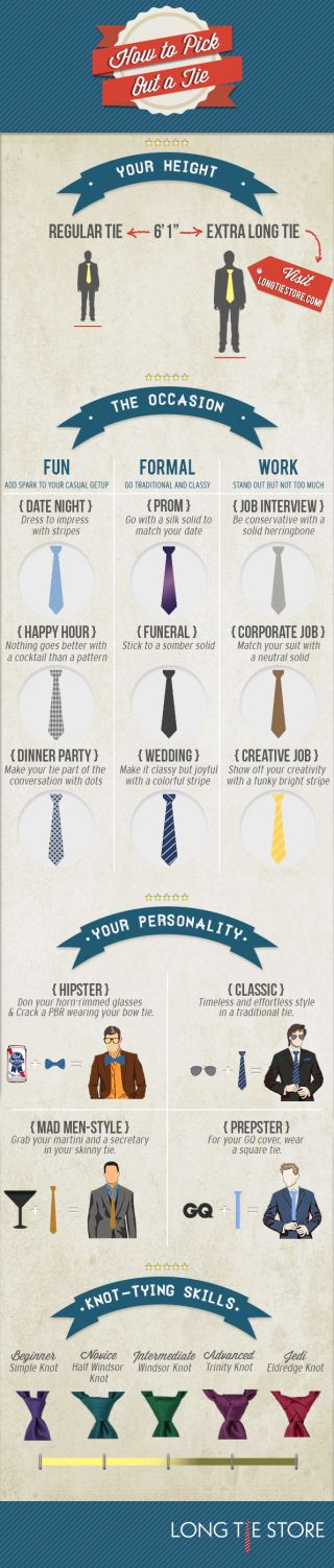 Know the Right Tie for Any Event with This Infographic #neckties #menstyle #infographic #guide