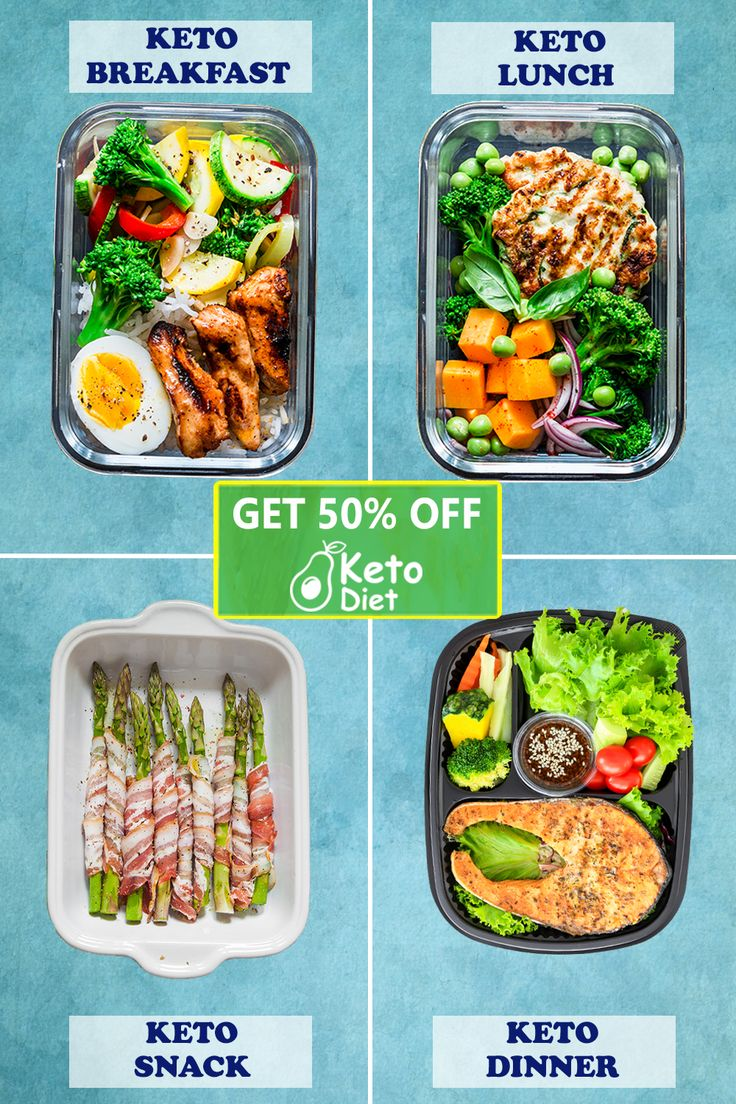 Keto Quick Start: A Beginners Meal Plan