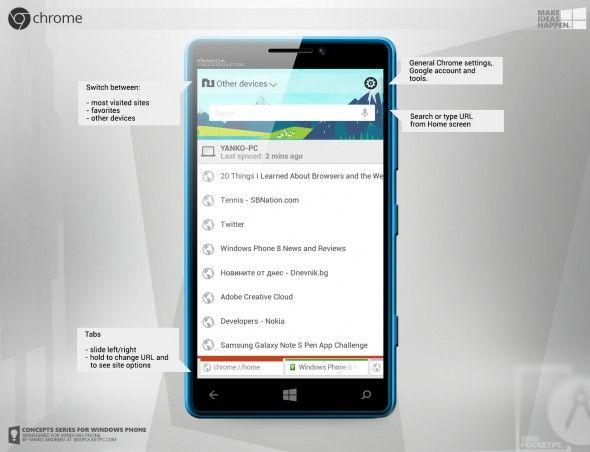 Chrome Design concept for Windows Phone