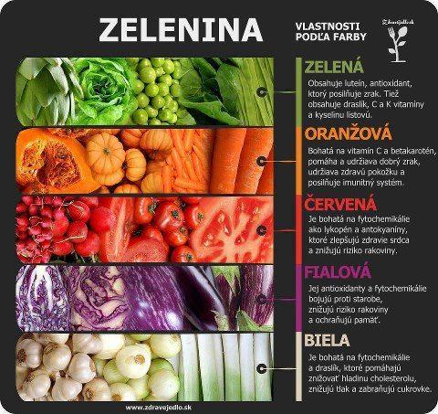 OBSAH:  B.Bátěk e-book: Voda - skutečný zázrak života  * Potraviny podľa jin a jang  * CHLEBOVÁ MAGIE  *   Podstata vegetariánství  *  ...