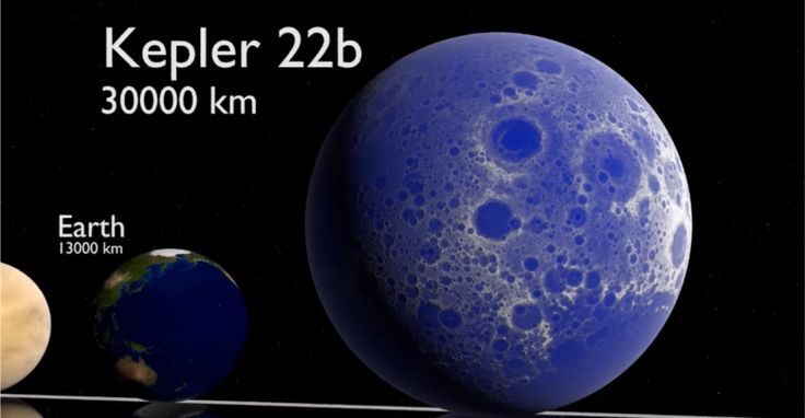 Universe Size Comparison 3D – Amaze your students when you next explore the planets.