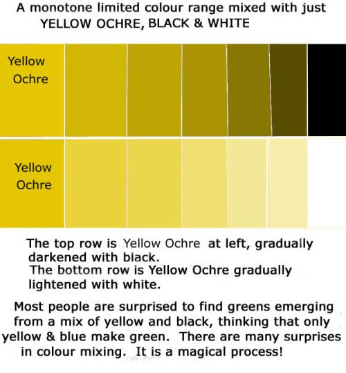 170 best Art\/Color theory images on Pinterest Color palettes - sample urine color chart