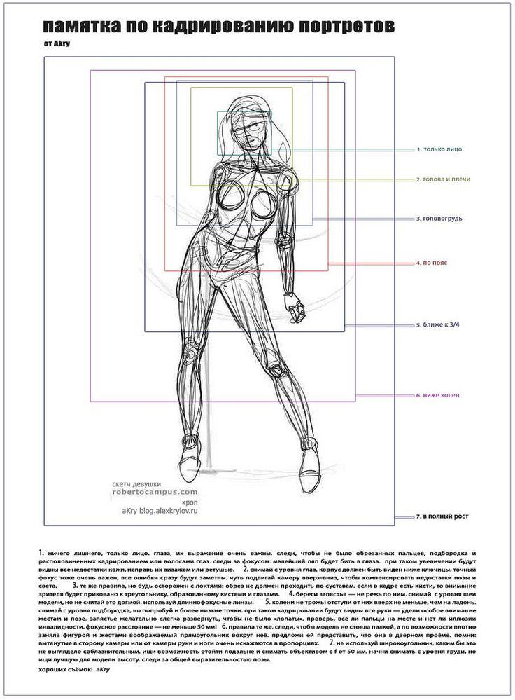 МИФЫ ФОТОКОМПОЗИЦИИ: Мифы про кадрирование с обрезанием частей тела - Образовательный проект FUJIFILM