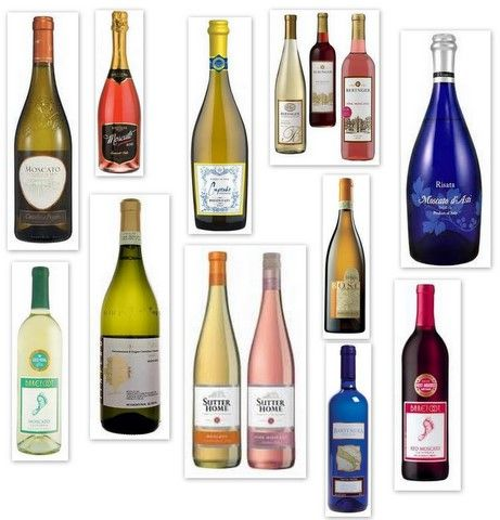 What is Moscato Wine
