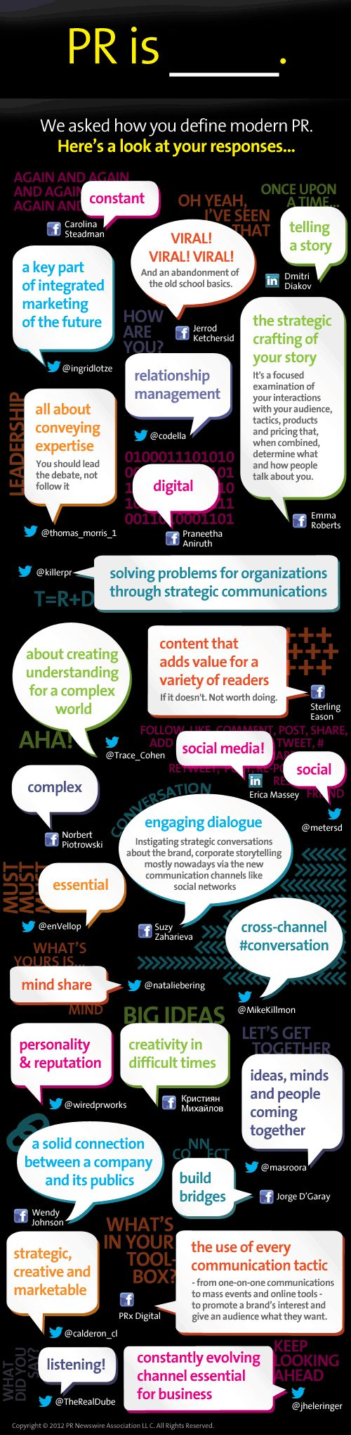 What is PR? Here's an #infographic of definitions supplied by #PR firms.