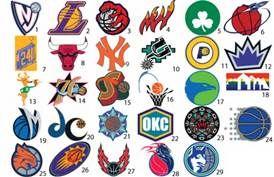 Coolest NBA Snapbacks