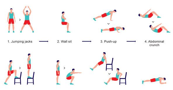 The Scientific 7-Minute Workout - The New York Times