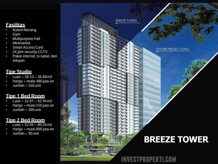 Apaartemen Bintaro Plaza Residence tower Breeze