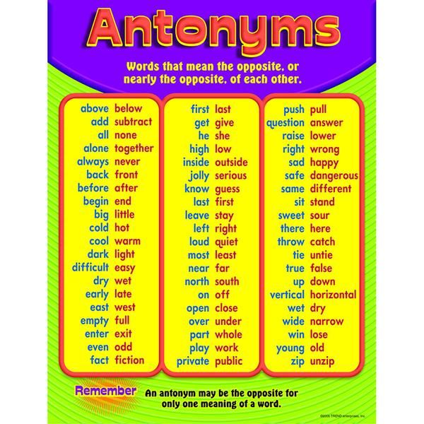 Teach basic antonyms and increase students' vocabulary. Reinforces reading skills, too. Back of chart features reproducible sheets, activities, and helpful teac