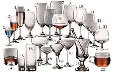 1. рюмка для ликера 2. бокал для хереса 3. бокал для шампанского 4. бокал для минеральной воды 5. бокал для пива 6. бокал для розового вина 7. бокал для шампанского 8. бокал для бургундского вина 9. рюмка лафитная для красного столового вина 10. рюмка для белого столового вина 11. рюмка рейнвейная (светло зеленая) 12. бокал для десертного вина 13. коньячная рюмка 14. стопка для виски 15. стопка для водки 16. фужер для минеральной или фруктовой воды 17. бокал для шампанского 18. рюмка для…
