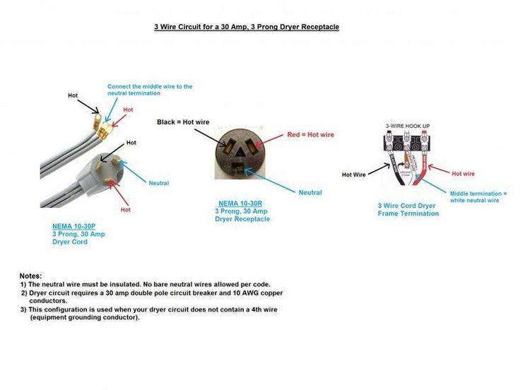 3 Prong Wiring Diagram 3 Prong Plug Wiring Green White Black