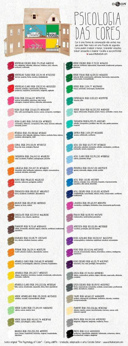 Paleta da psicologia das cores