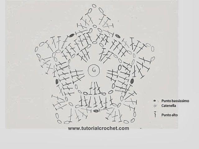 mejores 517 im u00e1genes de ganchillo patrones en pinterest