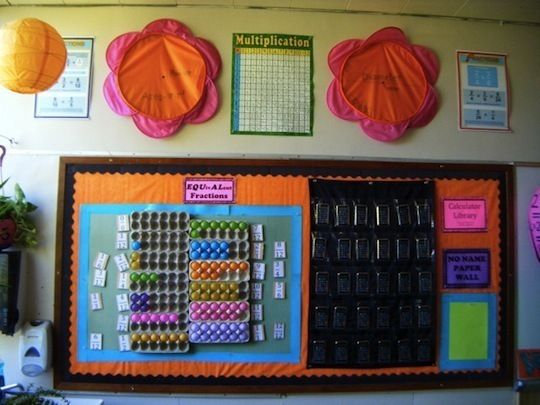 Classroom Decorations For Grade 6 ~ Math ideas for th grade guided and stations