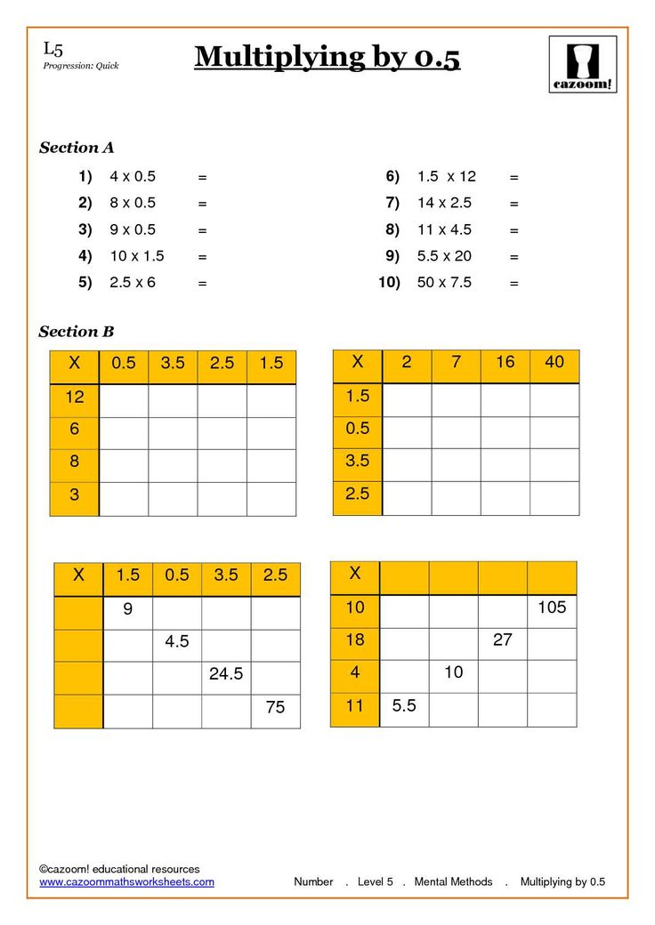 Worksheet 644445 Ks3 Maths Revision Worksheets GCSE maths – Fractions Ks3 Worksheets