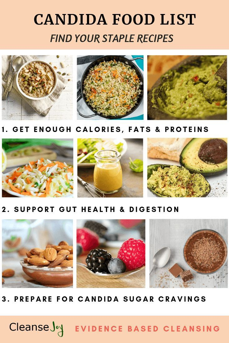 easy to follow yeast free diet