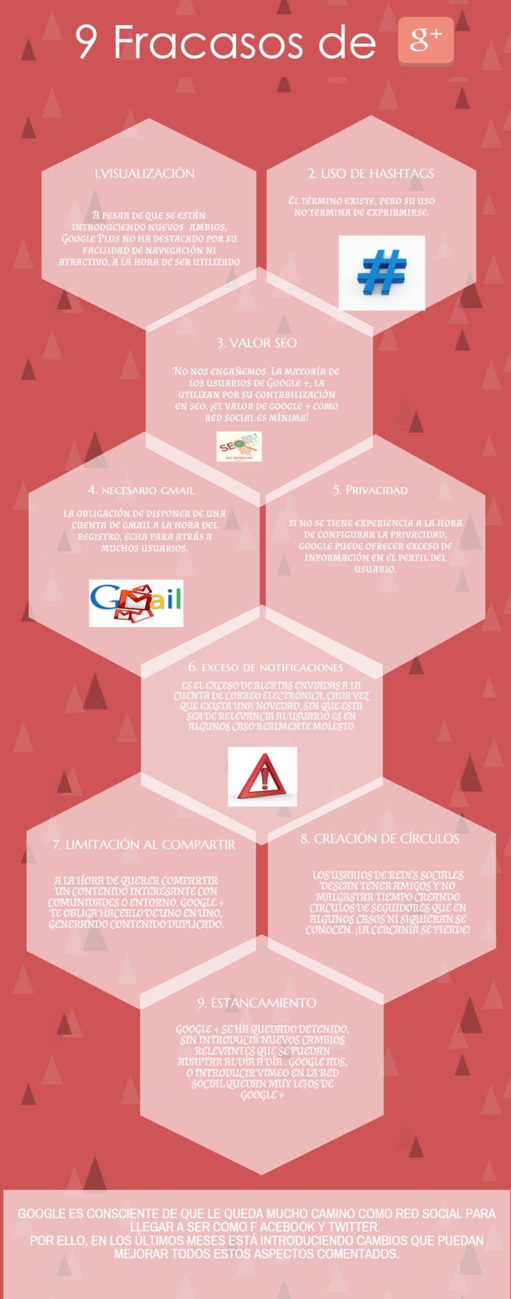 9 FRACASOS DE GOOGLE + #INFOGRAFIA #INFOGRAPHIC #SOCIALMEDIA