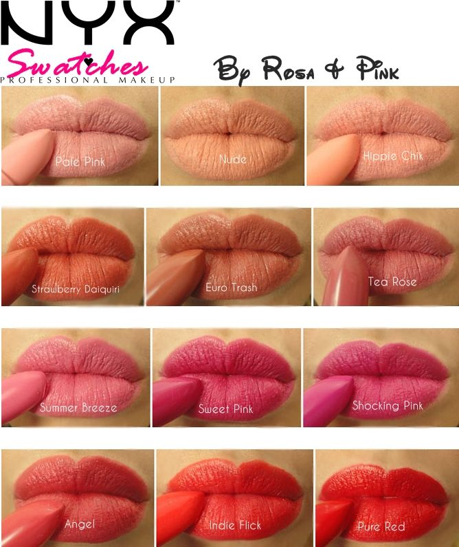 Different color NYX lipsticks. This chart is perfect! I'm ...