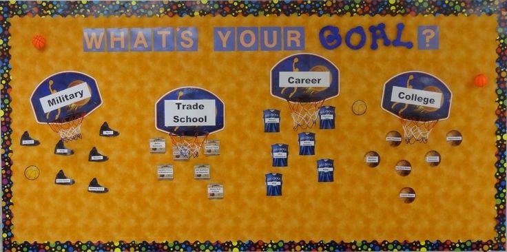 BHS Career Center CCSMail High school bulletin boards