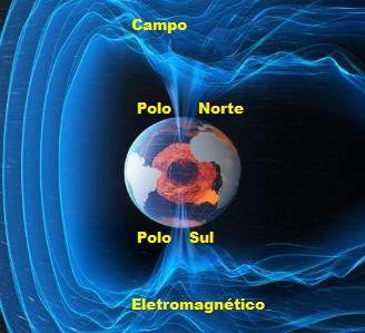 Campo eletromagnético da Terra está mais instável