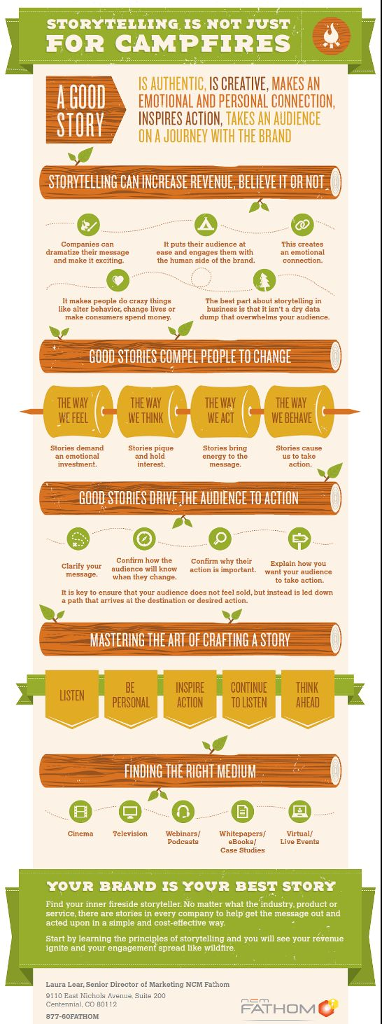 Storytelling is not just for campfires.