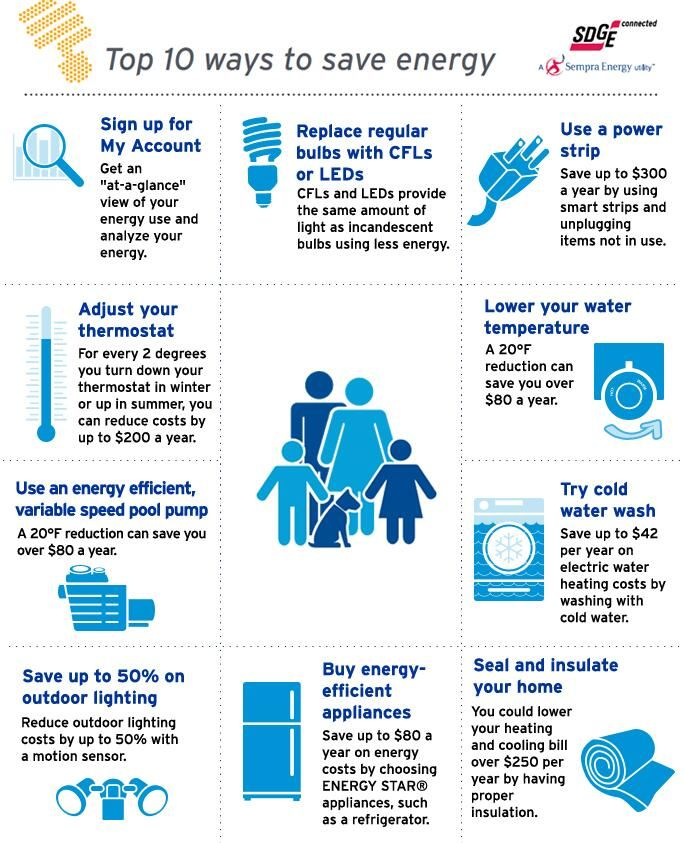 ways to conserve energy Use these energy saving tips to make your home more energy efficient, and reduce your energy costs while making your home more comfortable to live in.