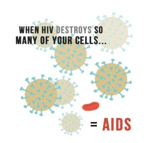 When HIV Destroys so many of your cells... = AIDS