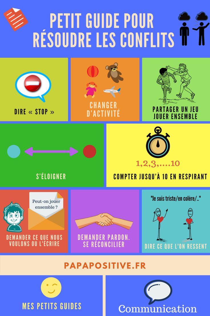 Je vous propose de découvrir une affiche qui offre aux enfants des choix pour résoudre des conflits sans violence. Les méthodes qui y apparaissent permettent de se calmer, de prendre du recul et d'envisager des solutions pour sortir du conflit en satisfaisant les besoins de chacun. J'en ajoute une : «Penser aux moments joyeux partagés …