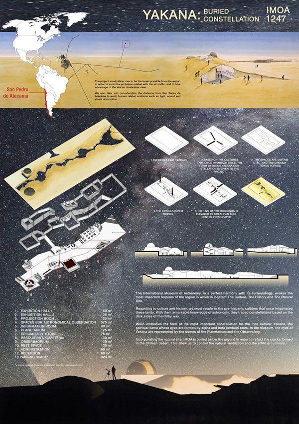 Architecture diagramation https://www.behance.net/gallery/14783765/Concurso-YAKANA-Buried-Constellation