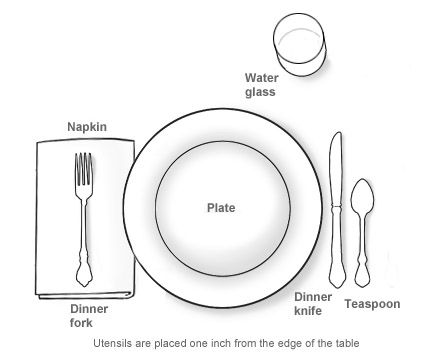The Etiquette Table Setting for a (Casual) gathering. (great setting to start the kids on)