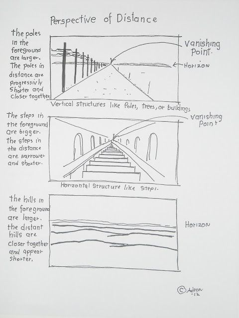 166 best Art II- Perspective Drawing images on Pinterest