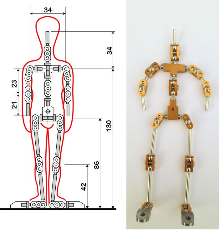 Malvern Armatures - Stop Motion Animation Armature - INDY H5 Stop ...