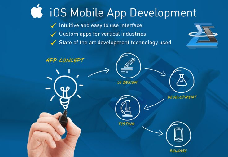 Our #iOS #applicationdevelopment team consists of highly experienced professionals who have worked with the world's leading technology, advertising …