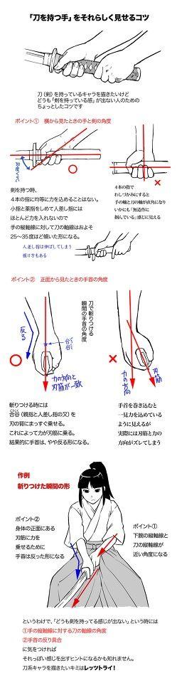 [pixiv] 【資料】日本刀についてのあれこれ12選【持ち方・ポーズ・構造など】 - pixivスポットライト