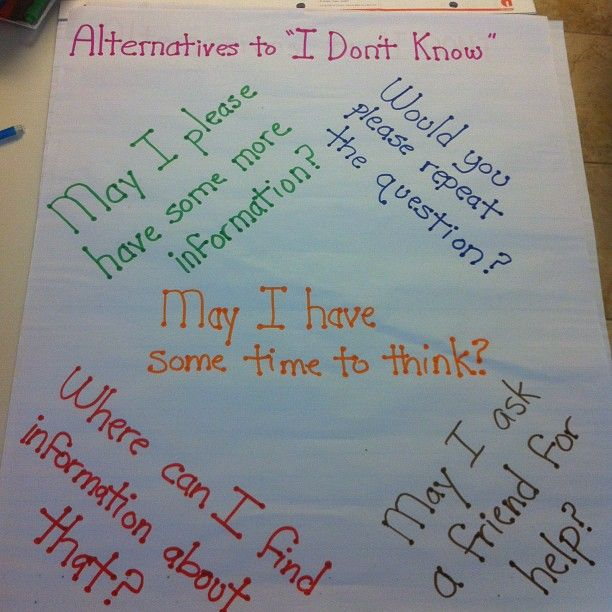 "Alternatives to ""I Don't Know"" What a good mini-lesson for the beginning of the year"