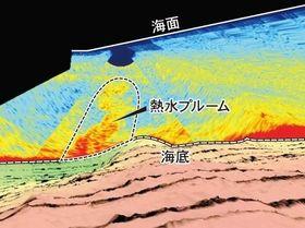 九州南方海底に活動的マグマか 神戸大が確認 #マグマ #地震 #earthquake