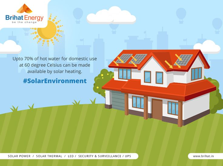 Upto 70% of hot water for domestic use at 60 degree Celsius can be made available by solar heating.  #SolarEnvironment  Visit: goo.gl/q6ECB2