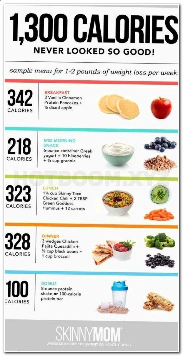 healthy diet plans 2 weeks