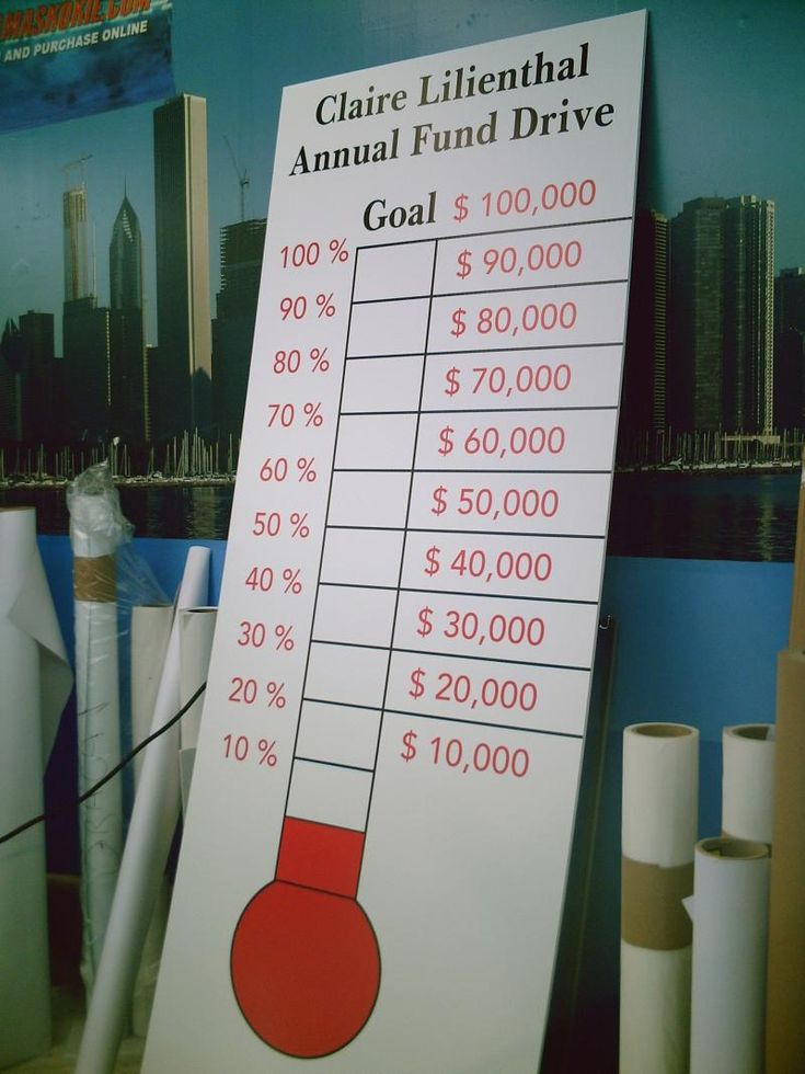 fundraiser thermometer  have goal  place at front of