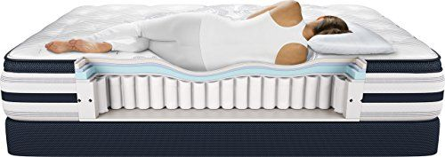 Innerspring Mattress Guide | Are Spring Mattresses Comfortable?